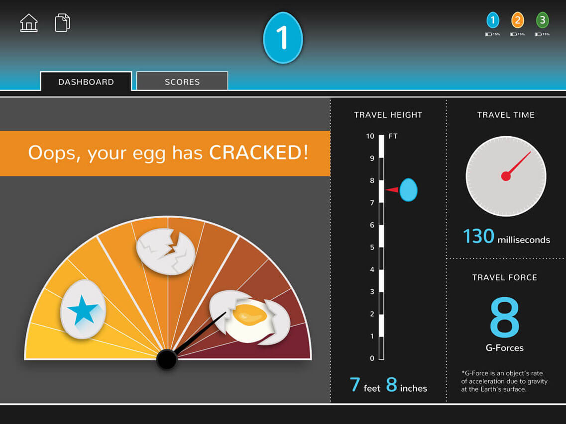 Smart Egg Drop app dashboard