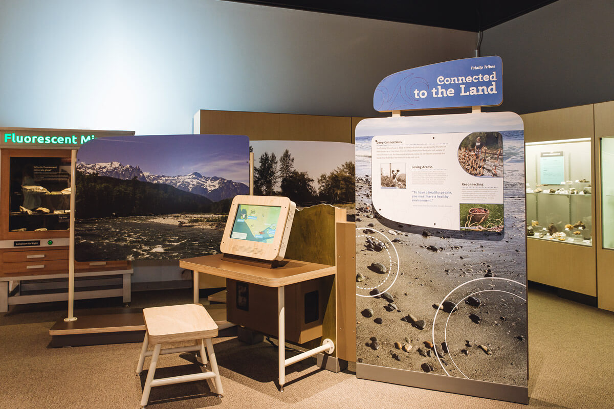'Connected to the Land' interactive activity